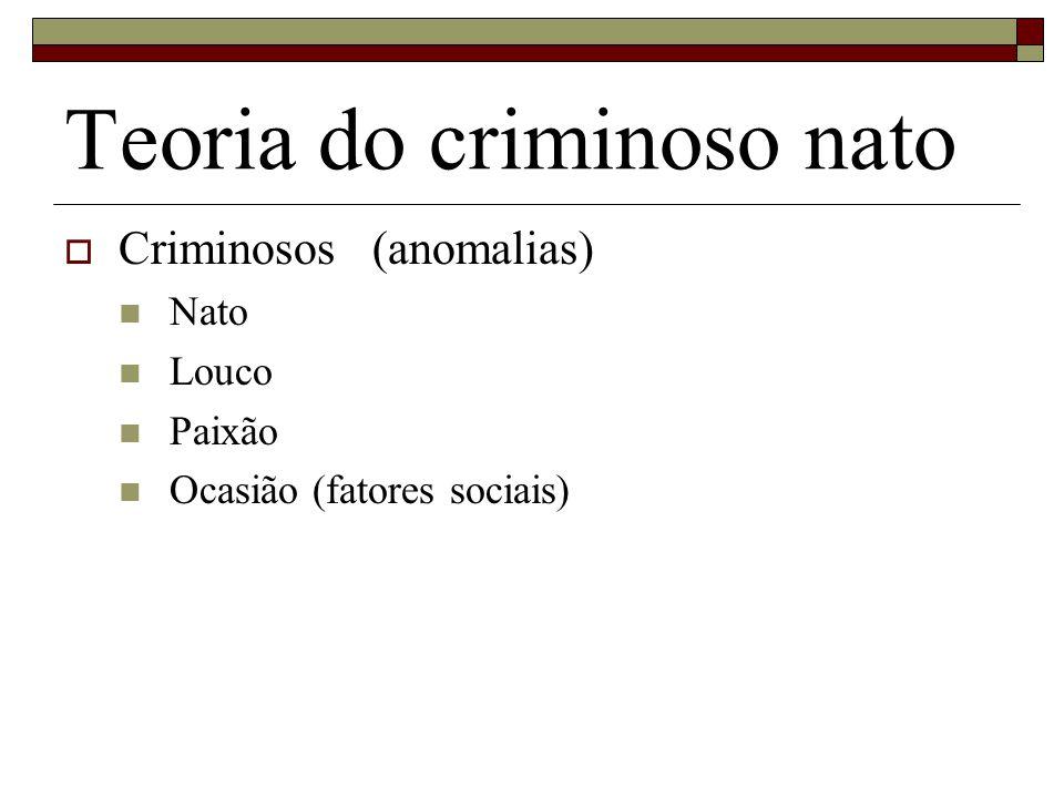 Teoria do criminoso nato  Criminosos (anomalias)  Nato  Louco  Paixão  Ocasião (fatores sociais)