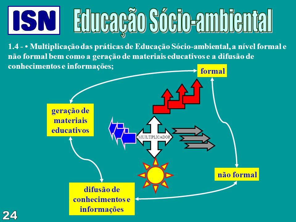 1.4 - • Multiplicação das práticas de Educação Sócio-ambiental, a nível formal e não formal bem como a geração de materiais educativos e a difusão de