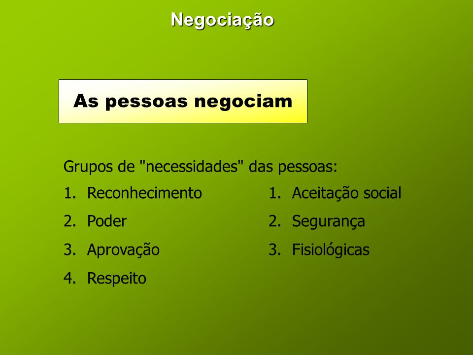 Negociação Grupos de