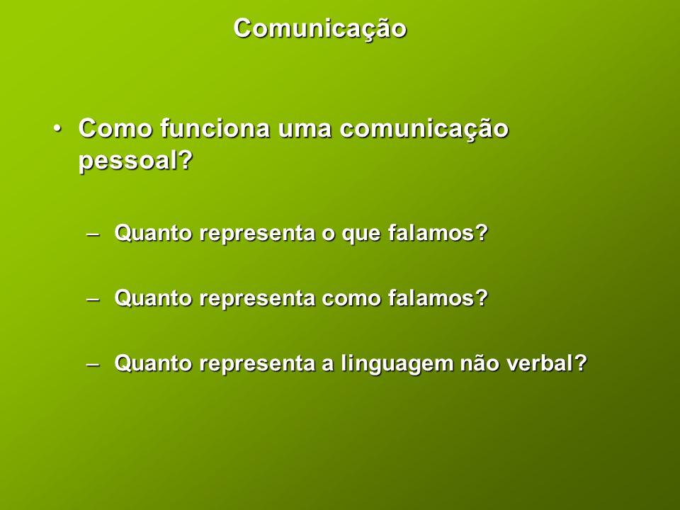 Comunicação •Como funciona uma comunicação pessoal? – Quanto representa o que falamos? – Quanto representa como falamos? – Quanto representa a linguag