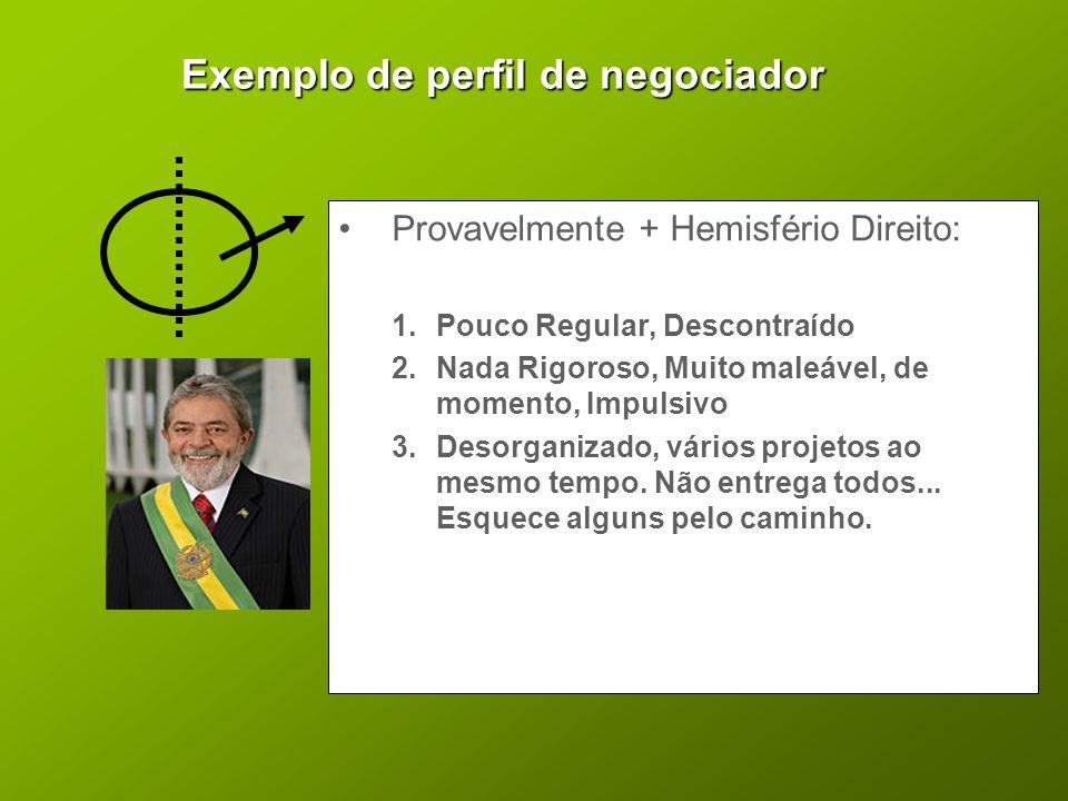 Exemplo de perfil de negociador •Provavelmente + Hemisfério Direito: 1.Pouco Regular, Descontraído 2.Nada Rigoroso, Muito maleável, de momento, Impuls