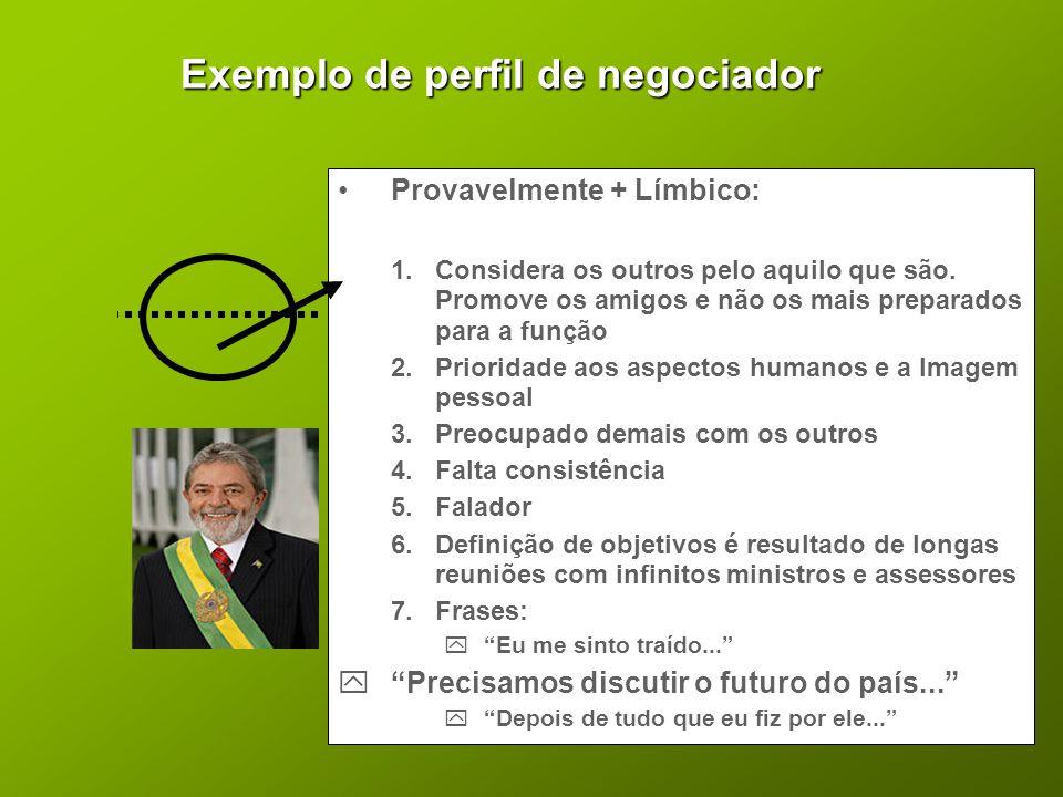 Exemplo de perfil de negociador •Provavelmente + Límbico: 1.Considera os outros pelo aquilo que são. Promove os amigos e não os mais preparados para a
