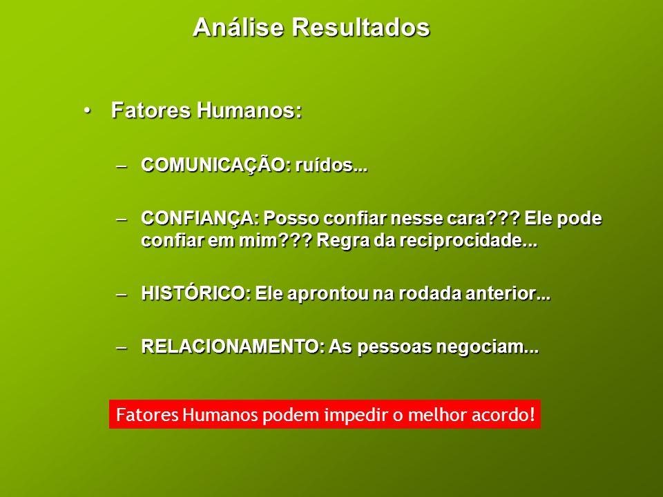 Análise Resultados •Fatores Humanos: –COMUNICAÇÃO: ruídos... –CONFIANÇA: Posso confiar nesse cara??? Ele pode confiar em mim??? Regra da reciprocidade