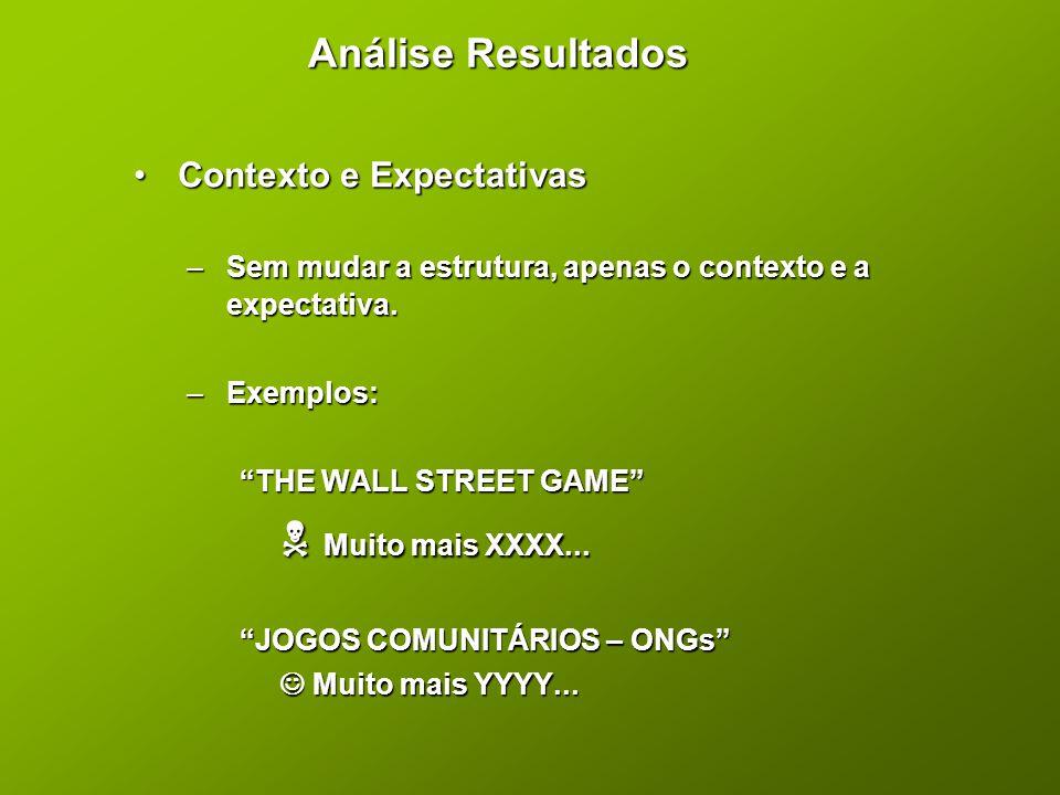 """Análise Resultados •Contexto e Expectativas –Sem mudar a estrutura, apenas o contexto e a expectativa. –Exemplos: """"THE WALL STREET GAME""""  Muito mais"""