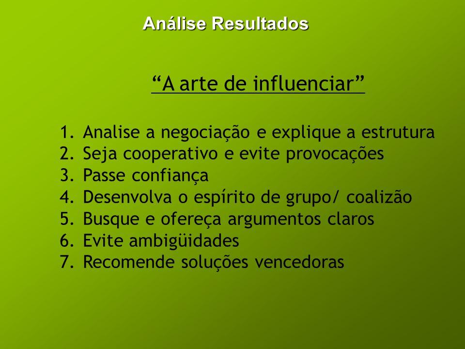 """An á lise Resultados """"A arte de influenciar"""" 1.Analise a negociação e explique a estrutura 2.Seja cooperativo e evite provocações 3.Passe confiança 4."""