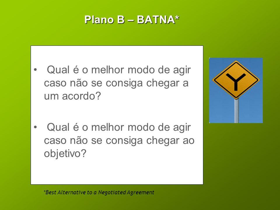 Plano B – BATNA* • Qual é o melhor modo de agir caso não se consiga chegar a um acordo? • Qual é o melhor modo de agir caso não se consiga chegar ao o