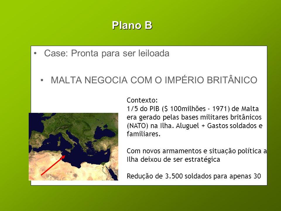 Plano B •Case: Pronta para ser leiloada •MALTA NEGOCIA COM O IMPÉRIO BRITÂNICO Contexto: 1/5 do PIB ($ 100milhões - 1971) de Malta era gerado pelas ba
