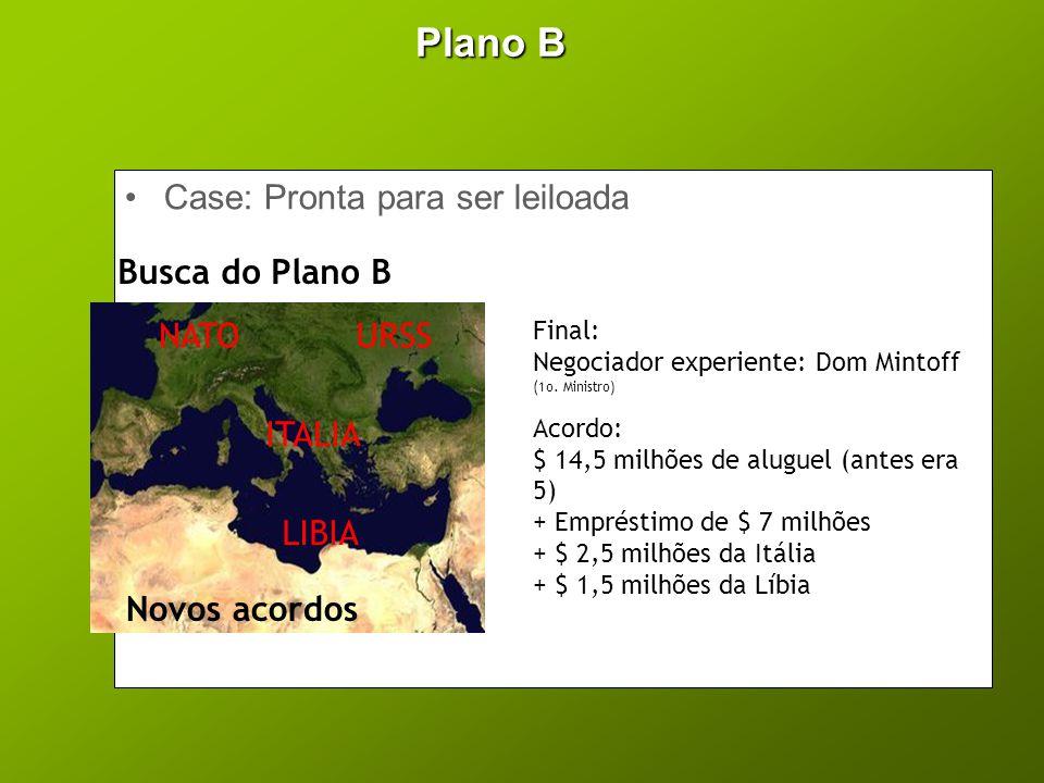 Plano B •Case: Pronta para ser leiloada NATOURSS LIBIA ITALIA Busca do Plano B Novos acordos Final: Negociador experiente: Dom Mintoff (1o. Ministro)