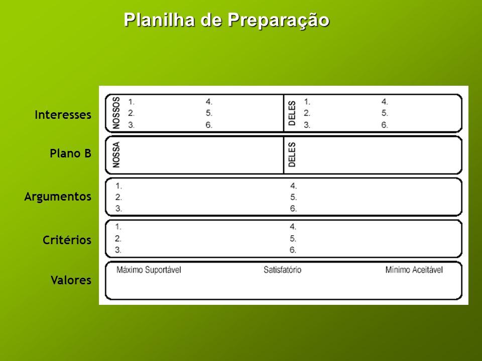 Planilha de Preparação Interesses Plano B Argumentos Critérios Valores