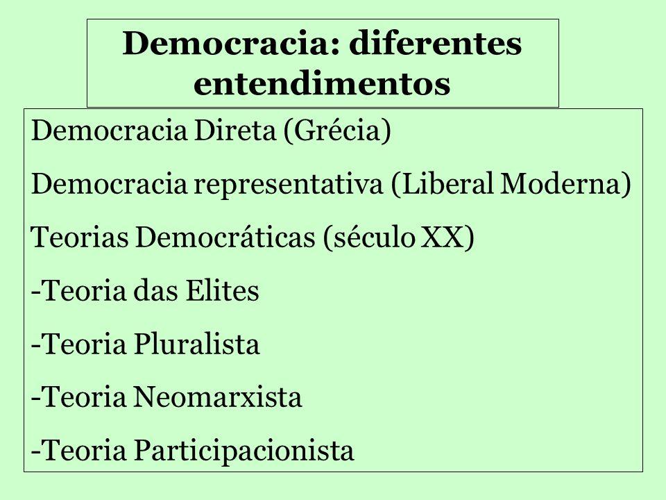 """Marshall Direitos Civis Direitos Políticos Direitos Sociais De acordo com José Murilo de Carvalho, no Brasil, a """"pirâmide"""" da cidadania foi colocada """""""