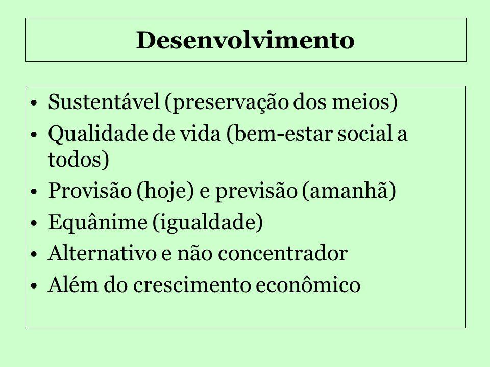 Democracia Direta (Grécia) Democracia representativa (Liberal Moderna) Teorias Democráticas (século XX) -Teoria das Elites -Teoria Pluralista -Teoria