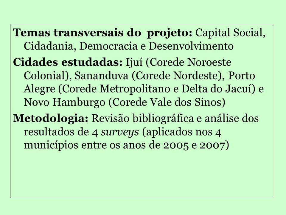 Apresentação: Título do Projeto: Capital social, cidadania e desenvolvimento regional no Rio Grande do Sul: um estudo comparativo entre cidades Coorde