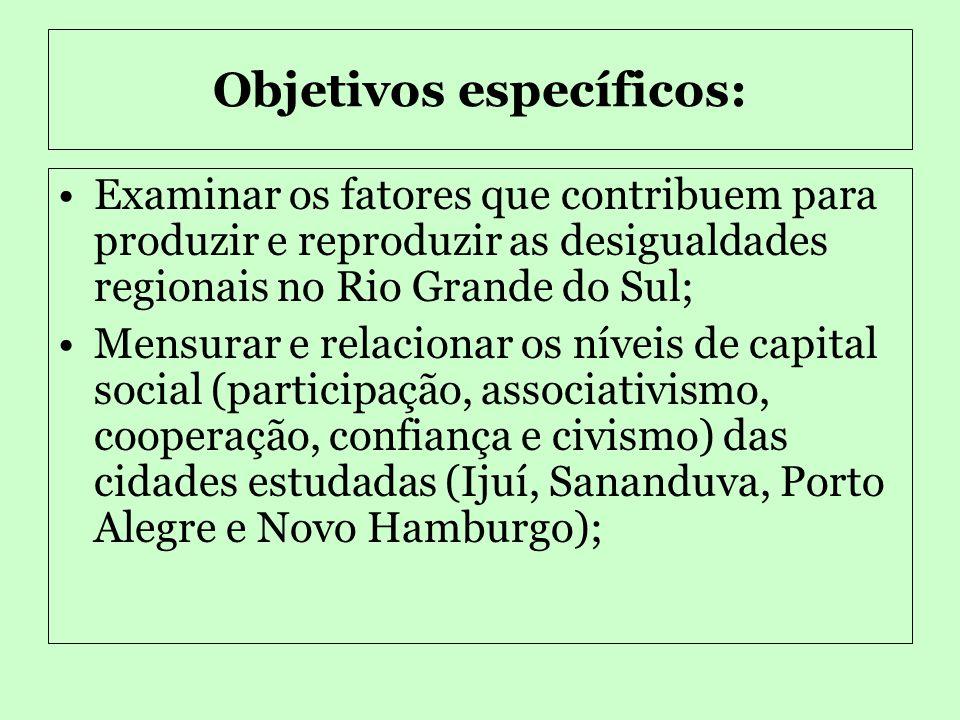 Objetivo Geral: •Contribuir para uma melhor compreensão dos fatores de natureza política, social e cultural que se encontram associados às desigualdades econômicas atualmente observadas entre as regiões do Rio Grande do Sul.