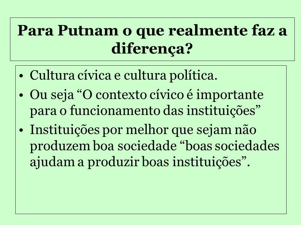 Características socioculturais: Tocqueville - Putnam As possibilidades do desenvolvimento estão mais relacionadas ao: •Volume do capital social existe