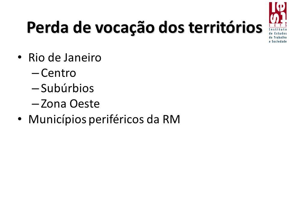 Perda de vocação dos territórios • Rio de Janeiro – Centro – Subúrbios – Zona Oeste • Municípios periféricos da RM