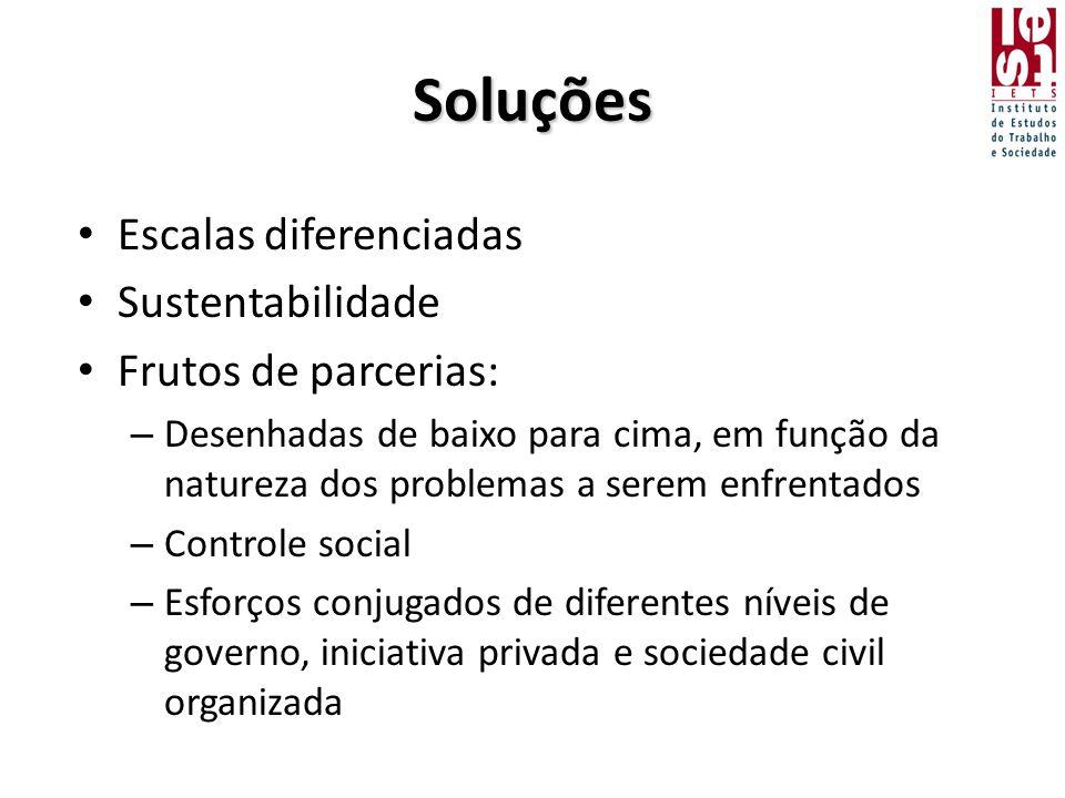Soluções • Escalas diferenciadas • Sustentabilidade • Frutos de parcerias: – Desenhadas de baixo para cima, em função da natureza dos problemas a serem enfrentados – Controle social – Esforços conjugados de diferentes níveis de governo, iniciativa privada e sociedade civil organizada