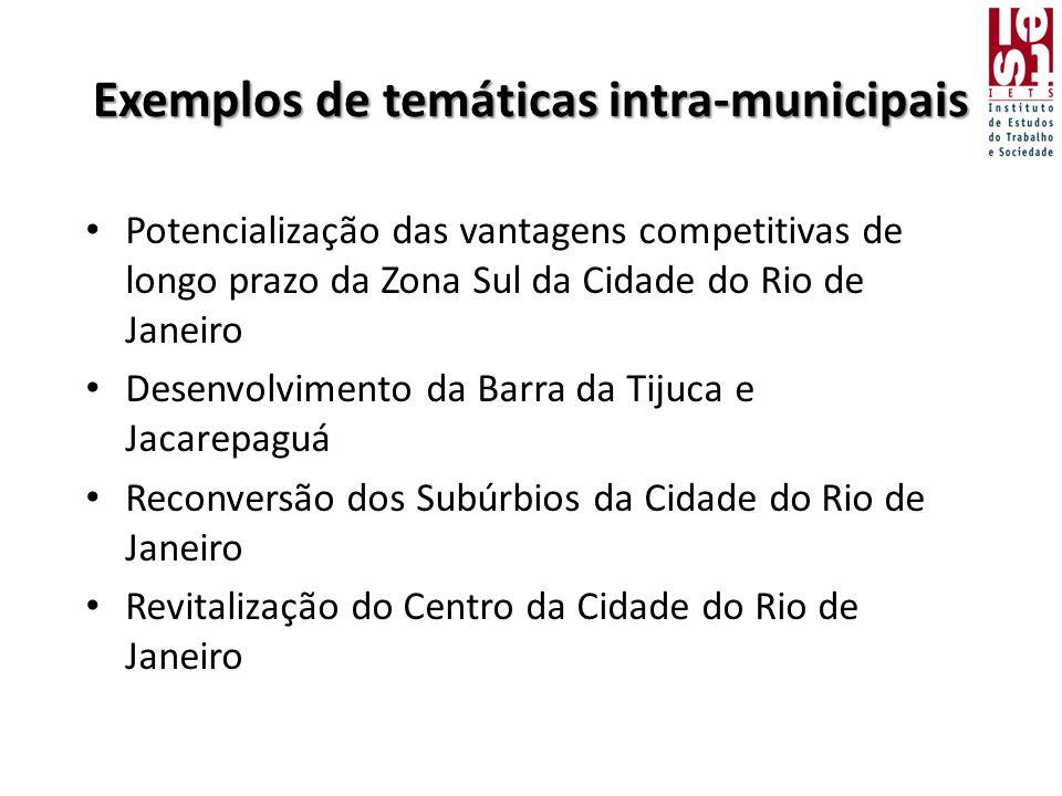 Exemplos de temáticas intra-municipais • Potencialização das vantagens competitivas de longo prazo da Zona Sul da Cidade do Rio de Janeiro • Desenvolvimento da Barra da Tijuca e Jacarepaguá • Reconversão dos Subúrbios da Cidade do Rio de Janeiro • Revitalização do Centro da Cidade do Rio de Janeiro