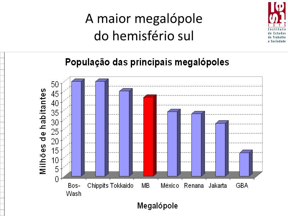 A maior megalópole do hemisfério sul