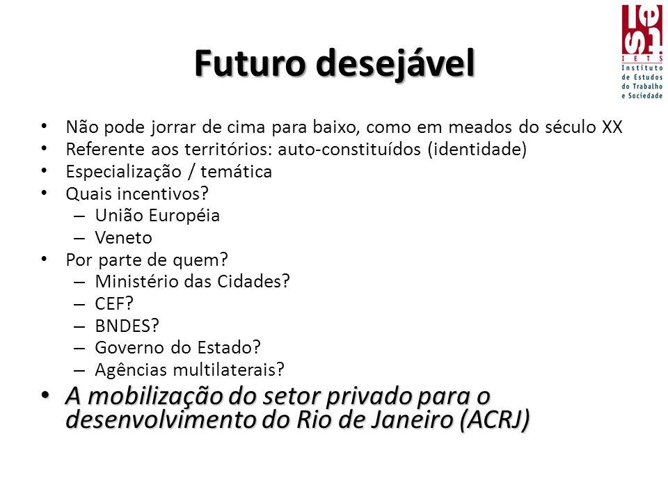 Futuro desejável • Não pode jorrar de cima para baixo, como em meados do século XX • Referente aos territórios: auto-constituídos (identidade) • Especialização / temática • Quais incentivos.