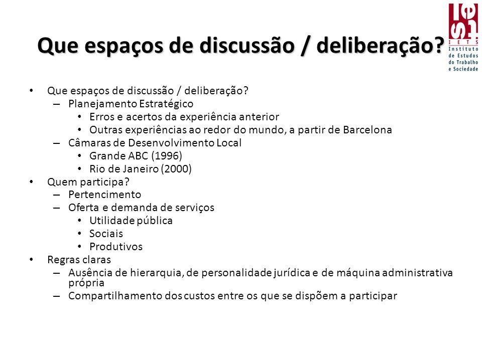 Que espaços de discussão / deliberação.• Que espaços de discussão / deliberação.