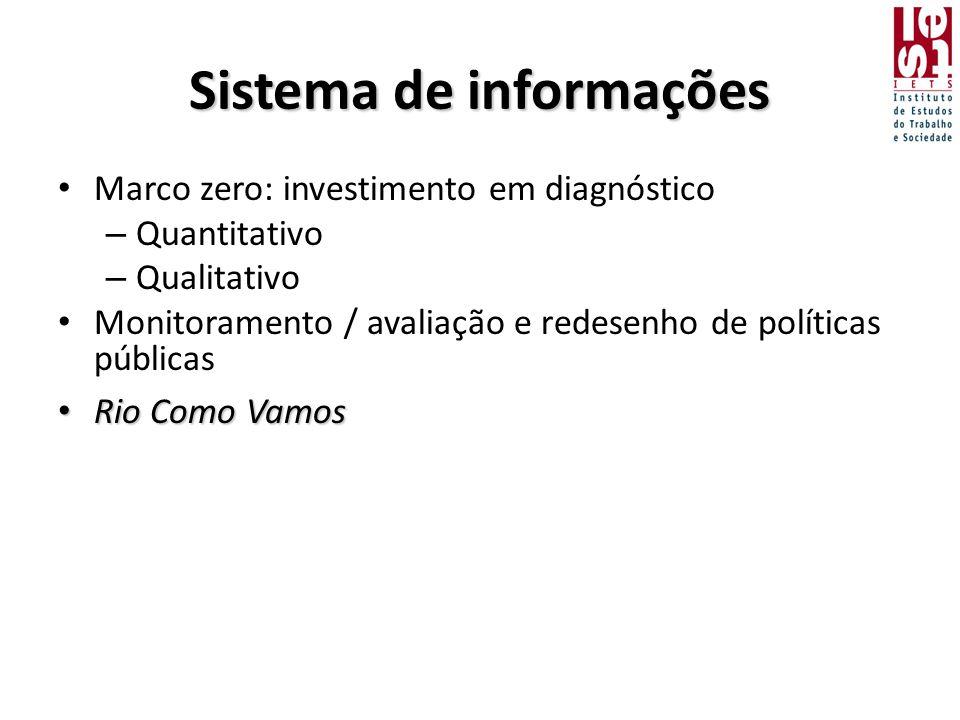 Sistema de informações • Marco zero: investimento em diagnóstico – Quantitativo – Qualitativo • Monitoramento / avaliação e redesenho de políticas públicas • Rio Como Vamos