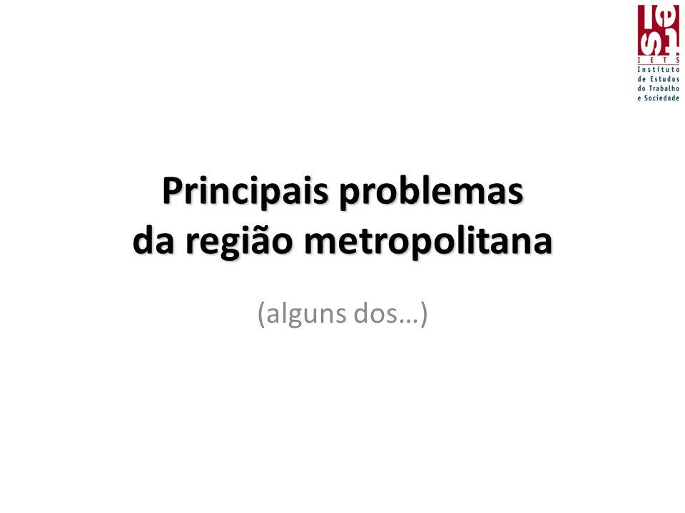 Principais problemas da região metropolitana (alguns dos…)