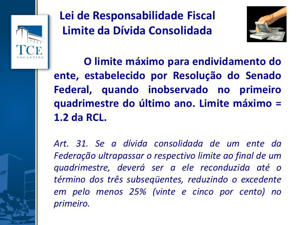 Lei de Responsabilidade Fiscal Limite da Dívida Consolidada O limite máximo para endividamento do ente, estabelecido por Resolução do Senado Federal, quando inobservado no primeiro quadrimestre do último ano.