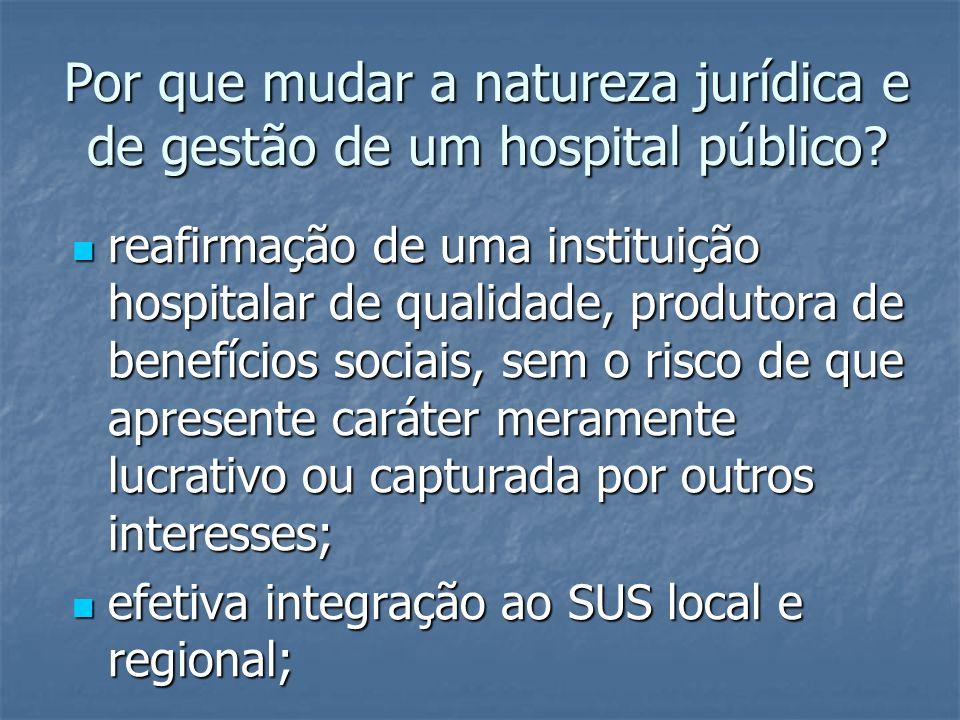 Por que mudar a natureza jurídica e de gestão de um hospital público?  reafirmação de uma instituição hospitalar de qualidade, produtora de benefício