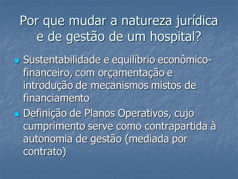 Por que mudar a natureza jurídica e de gestão de um hospital?  Sustentabilidade e equilíbrio econômico- financeiro, com orçamentação e introdução de