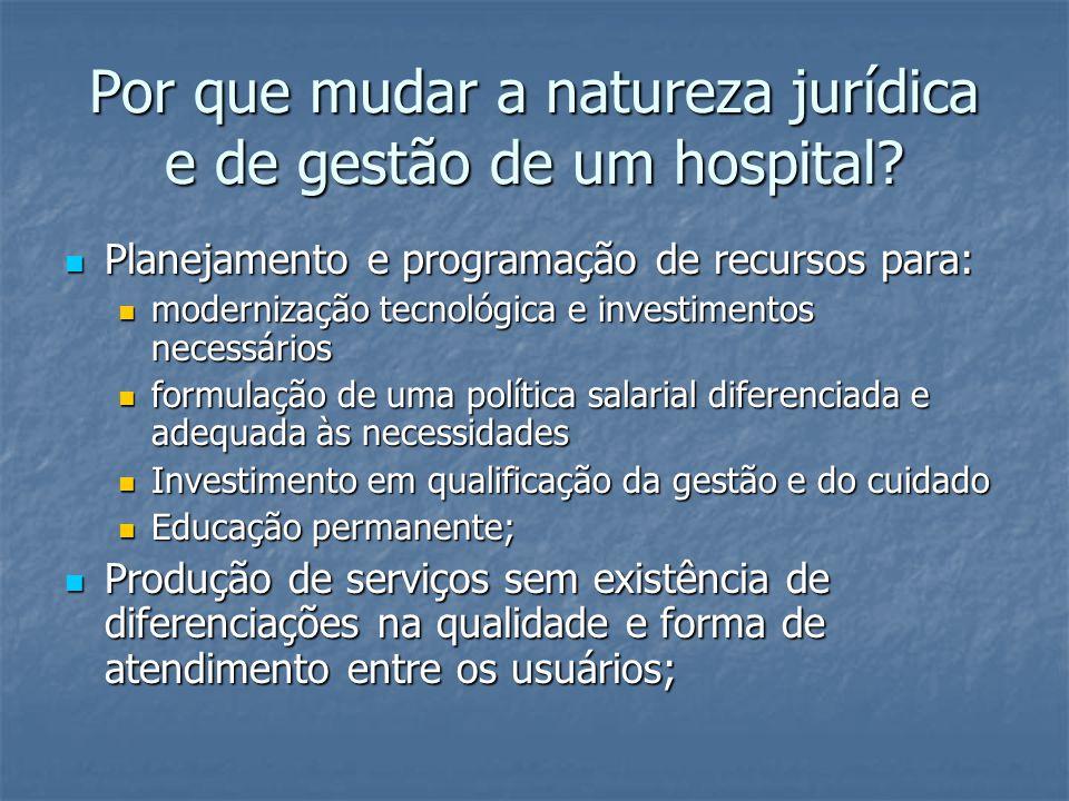 Por que mudar a natureza jurídica e de gestão de um hospital?  Planejamento e programação de recursos para:  modernização tecnológica e investimento