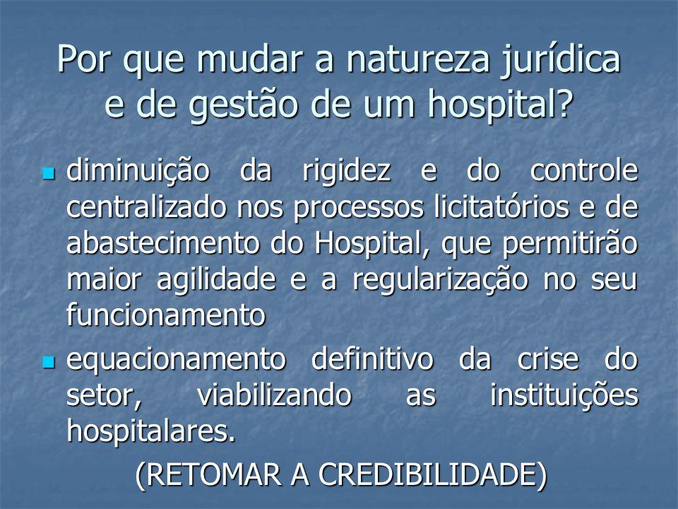 Por que mudar a natureza jurídica e de gestão de um hospital?  diminuição da rigidez e do controle centralizado nos processos licitatórios e de abast