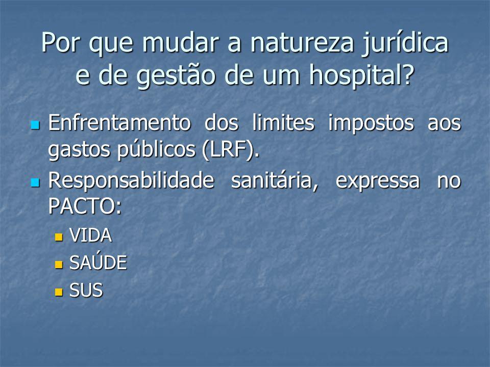 Por que mudar a natureza jurídica e de gestão de um hospital?  Enfrentamento dos limites impostos aos gastos públicos (LRF).  Responsabilidade sanit
