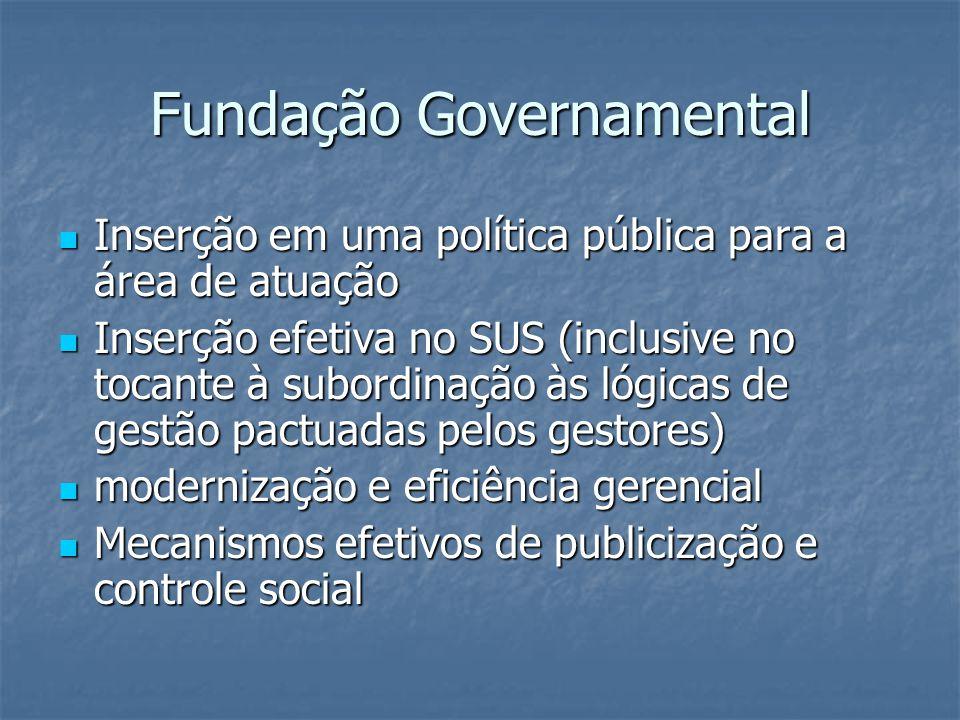 Fundação Governamental  Inserção em uma política pública para a área de atuação  Inserção efetiva no SUS (inclusive no tocante à subordinação às lóg