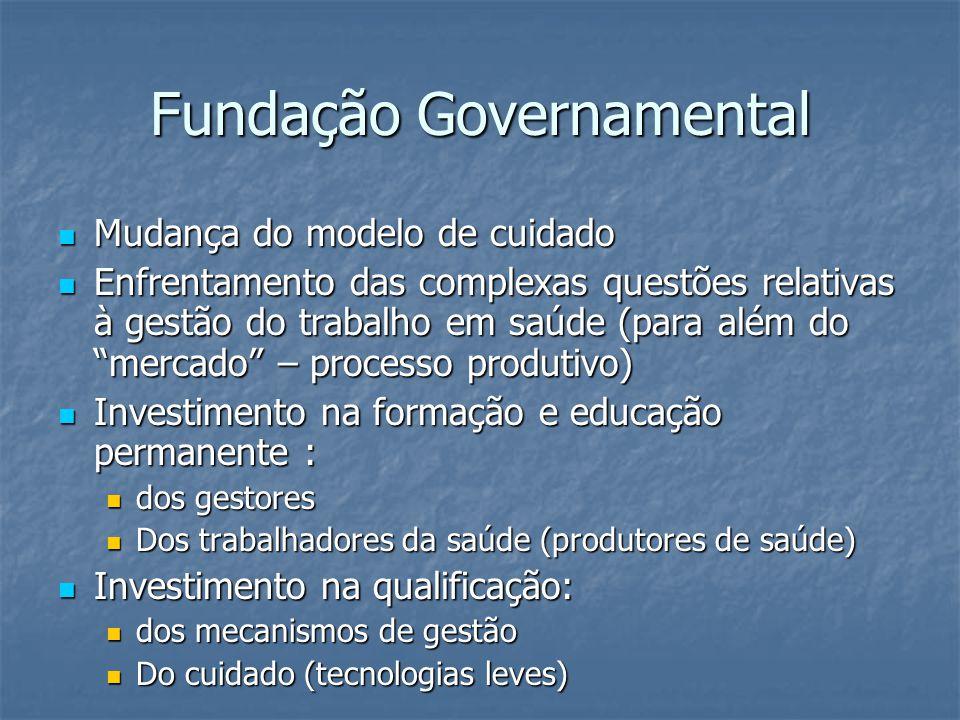"""Fundação Governamental  Mudança do modelo de cuidado  Enfrentamento das complexas questões relativas à gestão do trabalho em saúde (para além do """"me"""