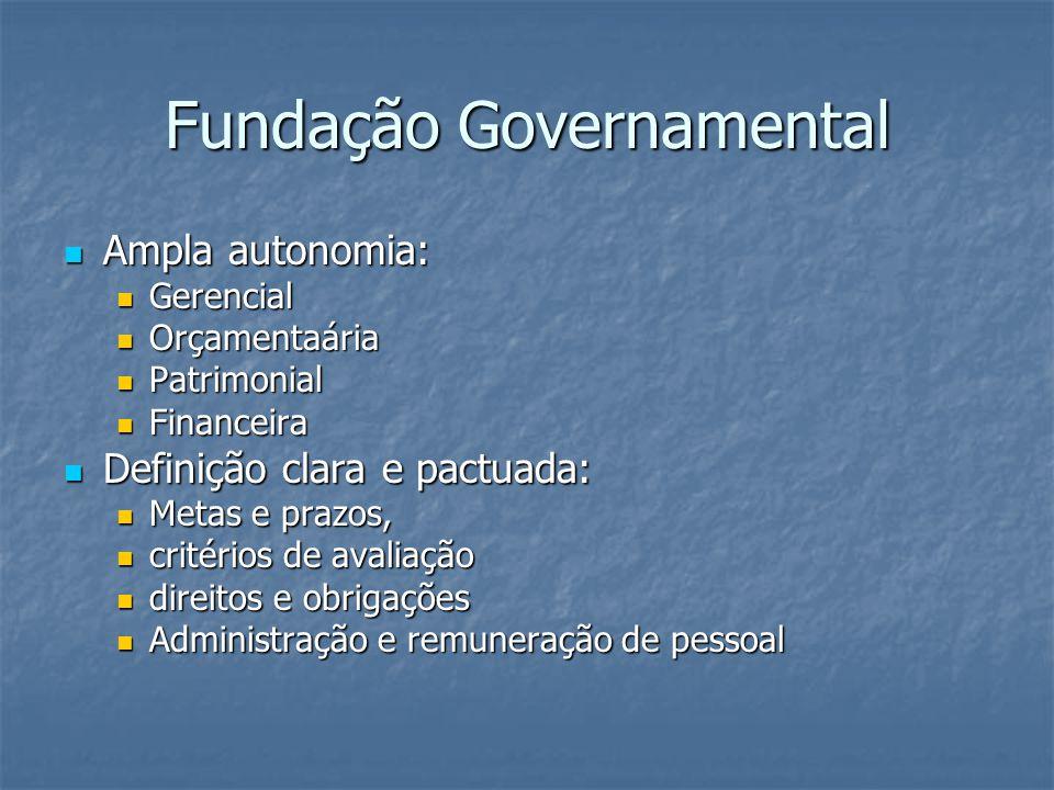 Fundação Governamental  Ampla autonomia:  Gerencial  Orçamentaária  Patrimonial  Financeira  Definição clara e pactuada:  Metas e prazos,  cri