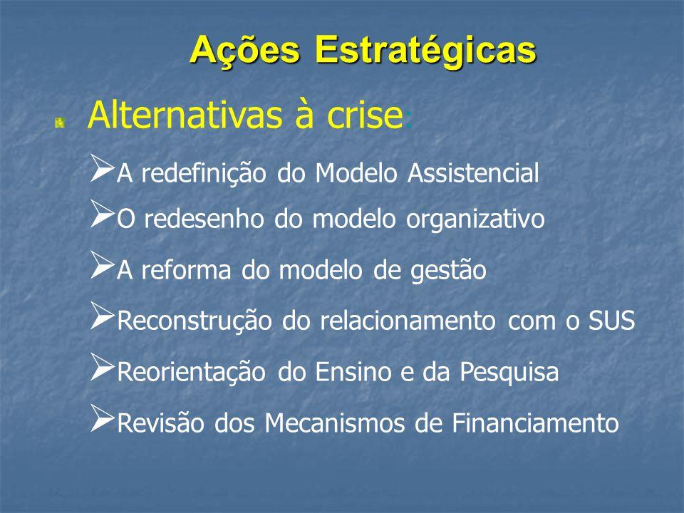 Ações Estratégicas Alternativas à crise :  A redefinição do Modelo Assistencial  O redesenho do modelo organizativo  A reforma do modelo de gestão