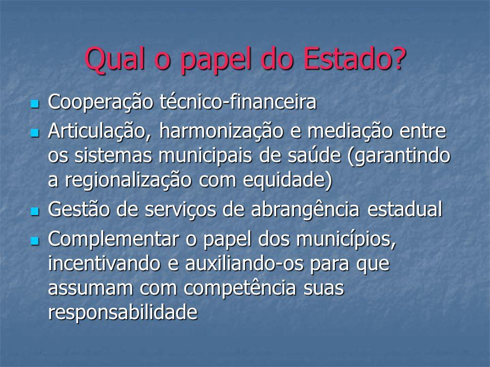 Qual o papel do Estado?  Cooperação técnico-financeira  Articulação, harmonização e mediação entre os sistemas municipais de saúde (garantindo a reg