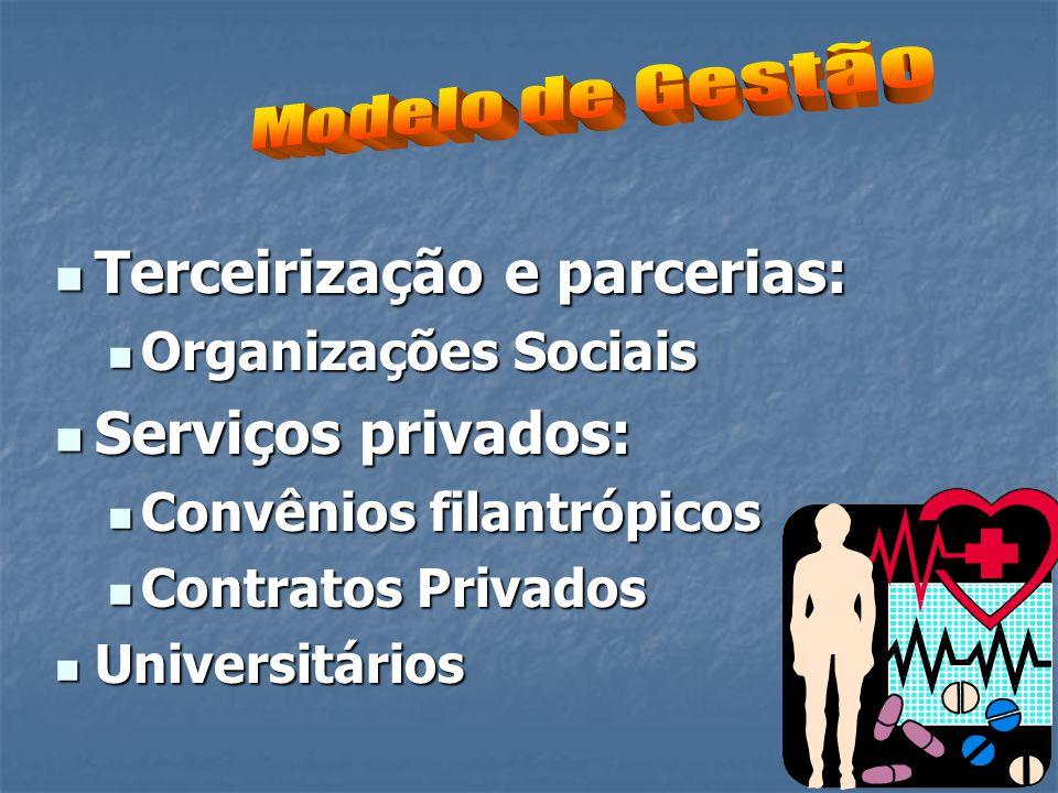  Terceirização e parcerias:  Organizações Sociais  Serviços privados:  Convênios filantrópicos  Contratos Privados  Universitários