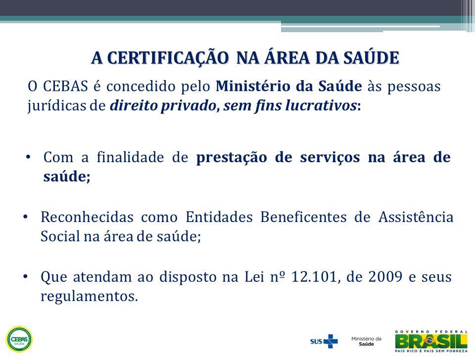 O CEBAS é concedido pelo Ministério da Saúde às pessoas jurídicas de direito privado, sem fins lucrativos: • Com a finalidade de prestação de serviços