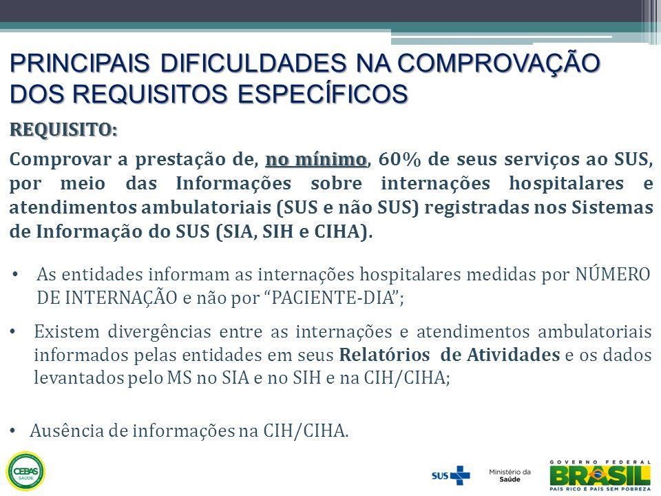 PRINCIPAIS DIFICULDADES NA COMPROVAÇÃO DOS REQUISITOS ESPECÍFICOS REQUISITO: no mínimo Comprovar a prestação de, no mínimo, 60% de seus serviços ao SU