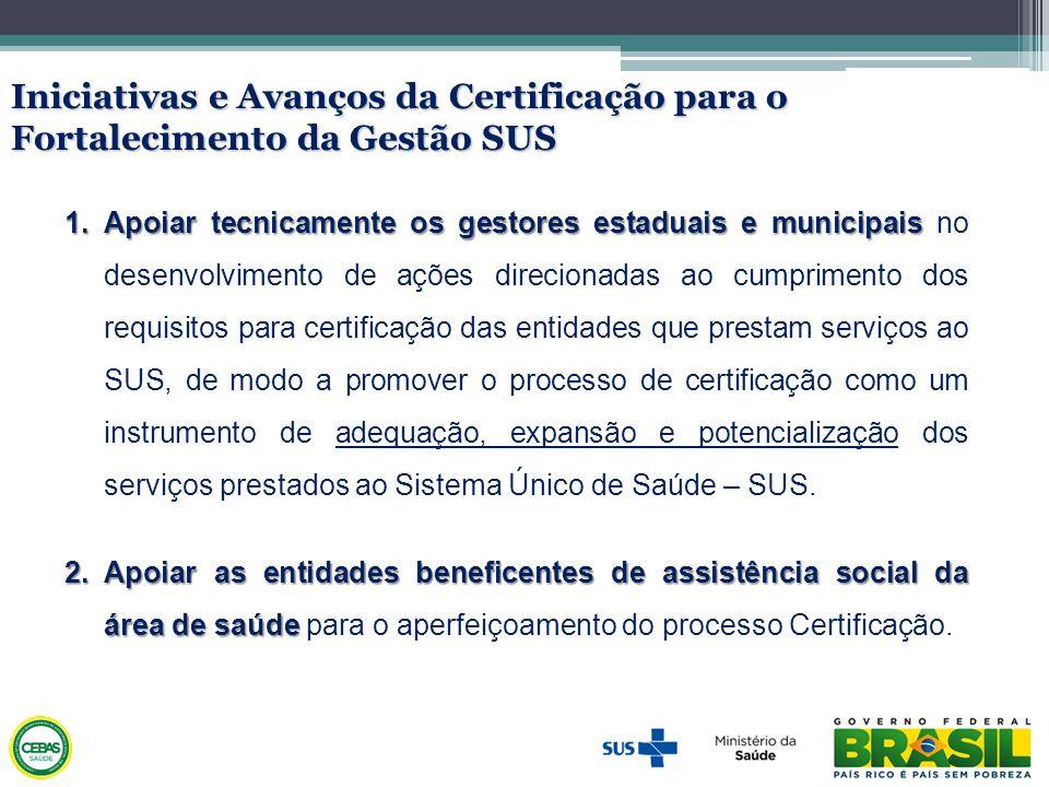 Iniciativas e Avanços da Certificação para o Fortalecimento da Gestão SUS 1.Apoiar tecnicamente os gestores estaduais e municipais 1.Apoiar tecnicamen