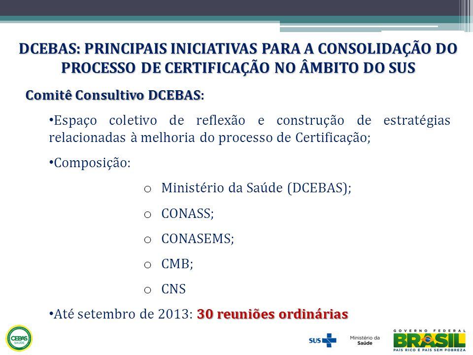 Comitê Consultivo DCEBAS Comitê Consultivo DCEBAS: • Espaço coletivo de reflexão e construção de estratégias relacionadas à melhoria do processo de Ce