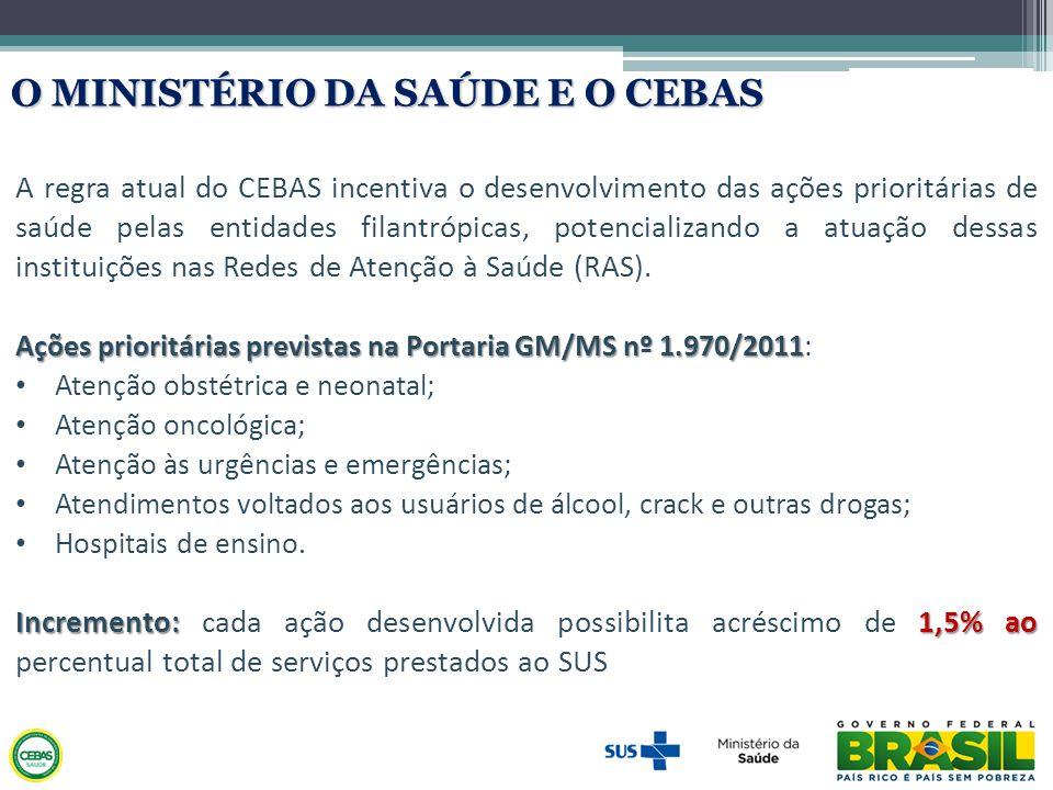 O MINISTÉRIO DA SAÚDE E O CEBAS A regra atual do CEBAS incentiva o desenvolvimento das ações prioritárias de saúde pelas entidades filantrópicas, pote