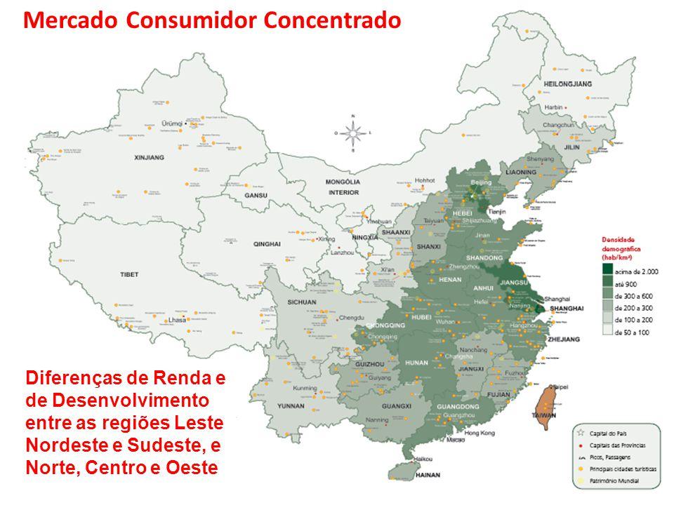 Mercado Consumidor Concentrado Diferenças de Renda e de Desenvolvimento entre as regiões Leste Nordeste e Sudeste, e Norte, Centro e Oeste