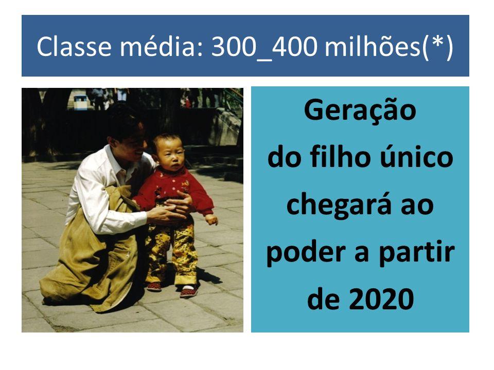 Classe média: 300_400 milhões(*) Geração do filho único chegará ao poder a partir de 2020