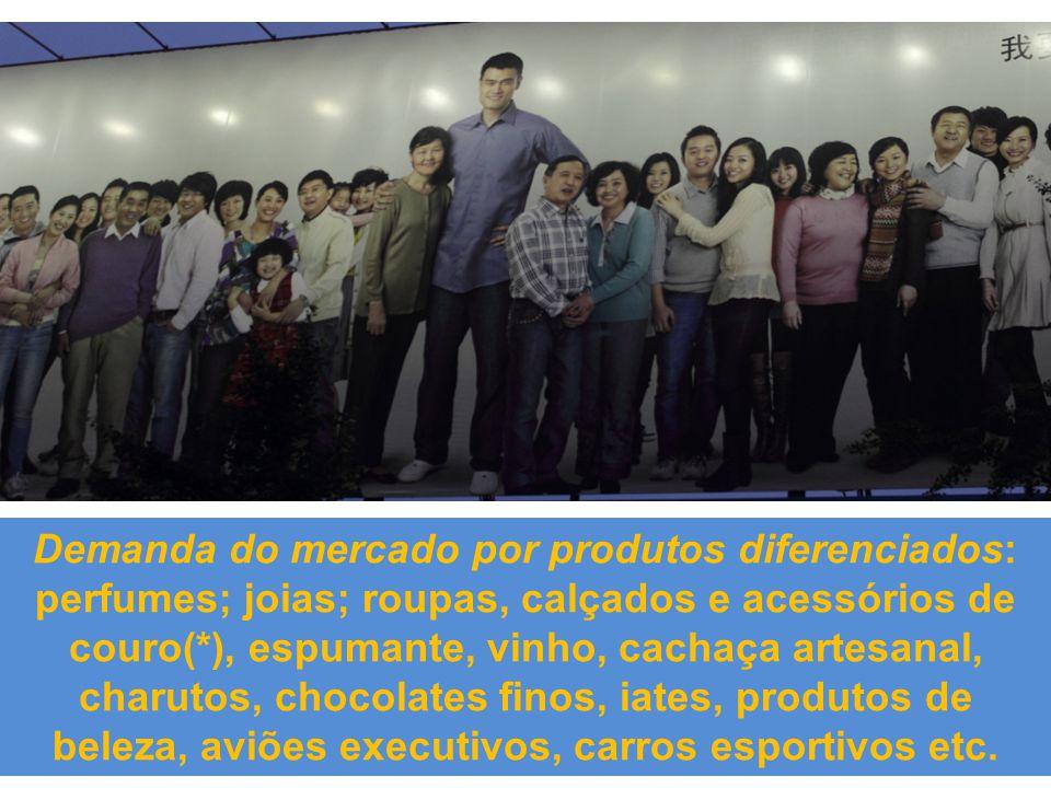 Demanda do mercado por produtos diferenciados: perfumes; joias; roupas, calçados e acessórios de couro(*), espumante, vinho, cachaça artesanal, charut