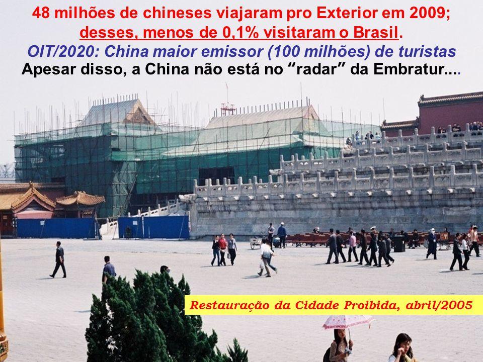 Restauração da Cidade Proibida, abril/2005 48 milhões de chineses viajaram pro Exterior em 2009; desses, menos de 0,1% visitaram o Brasil. OIT/2020: C