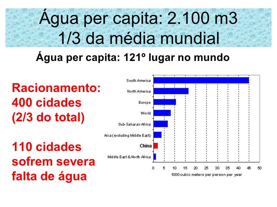 Água per capita: 2.100 m3 1/3 da média mundial Racionamento: 400 cidades (2/3 do total) 110 cidades sofrem severa falta de água Água per capita: 121º