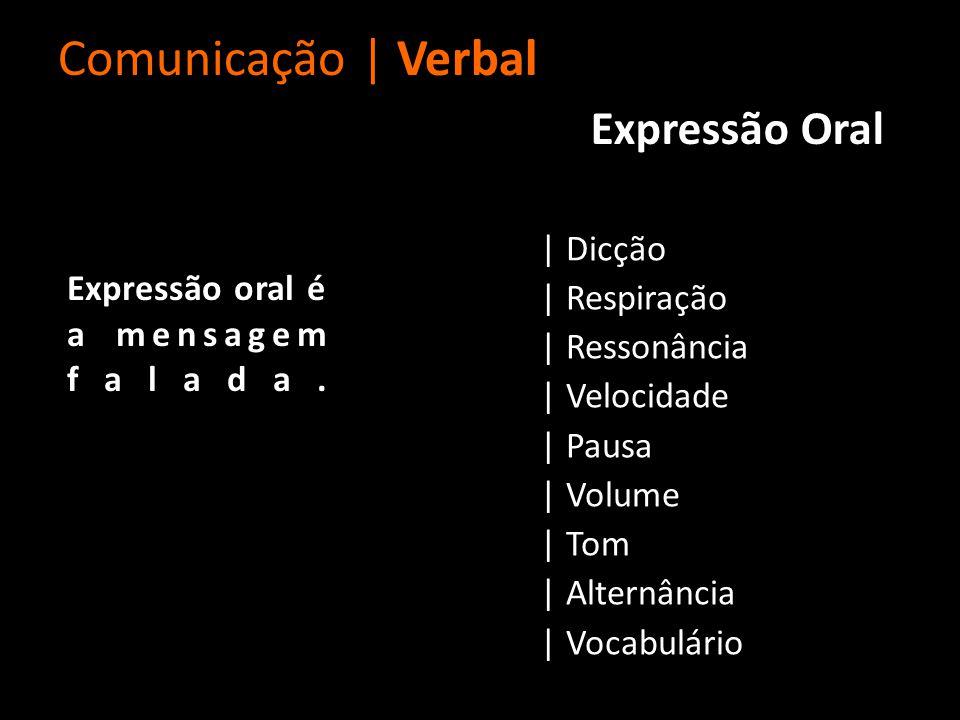 Comunicação | Verbal Expressão oral é a mensagem falada. Expressão Oral | Dicção | Respiração | Ressonância | Velocidade | Pausa | Volume | Tom | Alte
