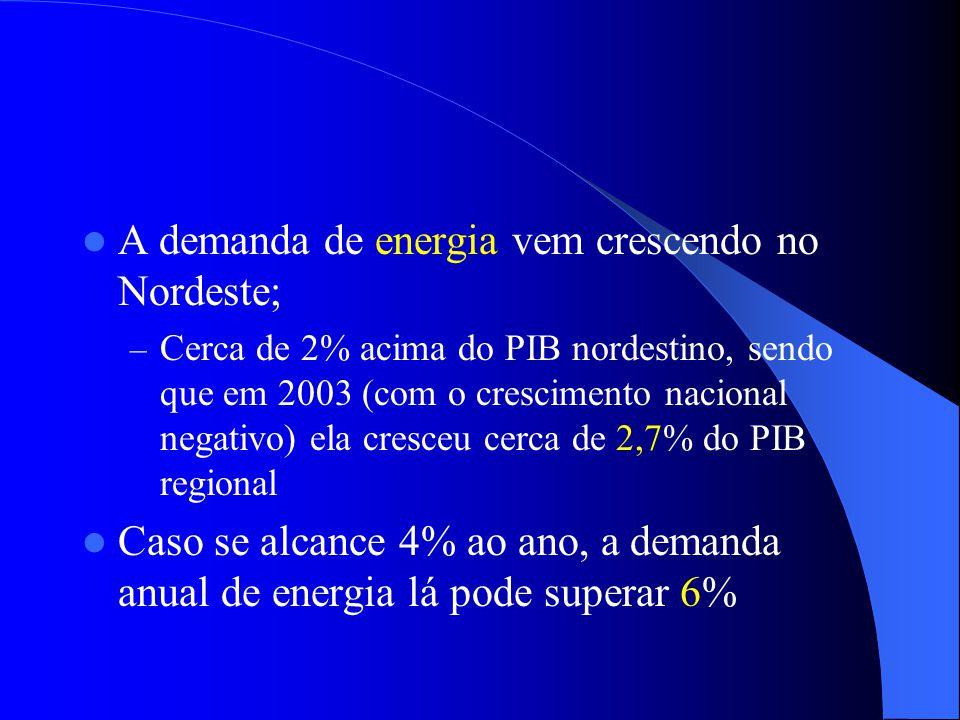  A demanda de energia vem crescendo no Nordeste; – Cerca de 2% acima do PIB nordestino, sendo que em 2003 (com o crescimento nacional negativo) ela c